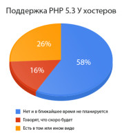 php53_hosting_diagram[1].png